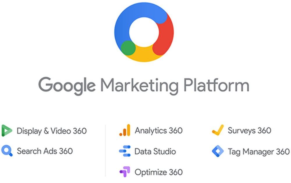 360 Digital Marketing Google Analytics