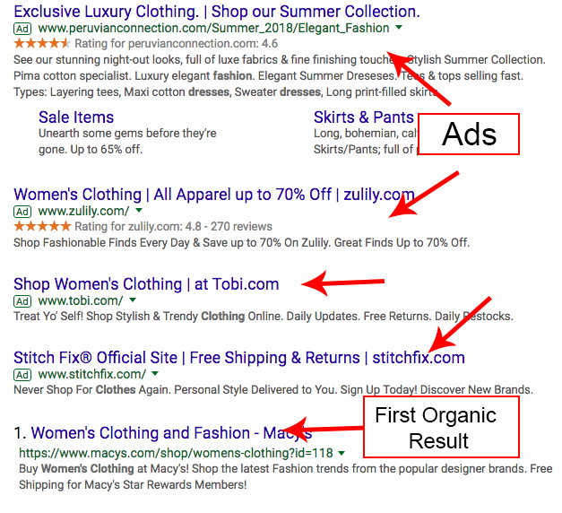 SEO-VS-PPC-Difference